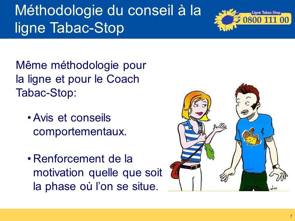 Méthodologie du conseil à la ligne Tabac-Stop