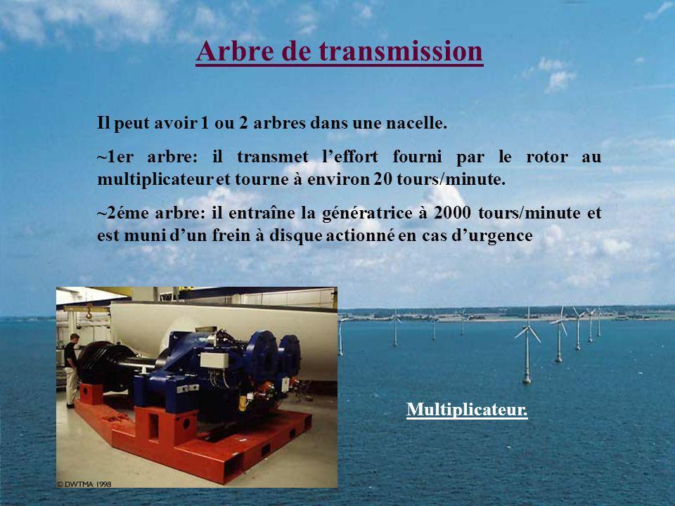 Arbre de transmission Il peut avoir 1 ou 2 arbres dans une nacelle.
