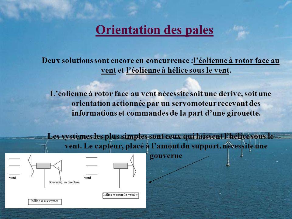Orientation des pales Deux solutions sont encore en concurrence :l'éolienne à rotor face au vent et l'éolienne à hélice sous le vent.