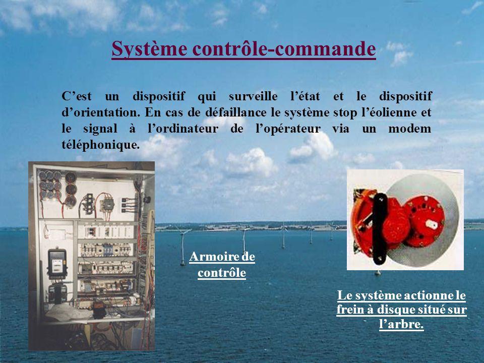 Système contrôle-commande