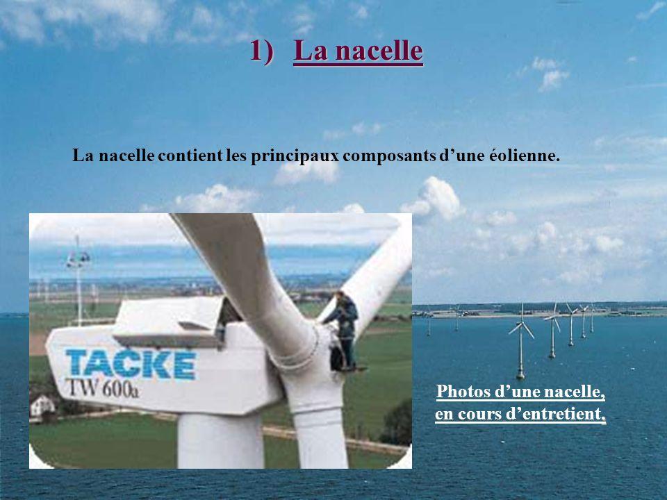 La nacelle La nacelle contient les principaux composants d'une éolienne.