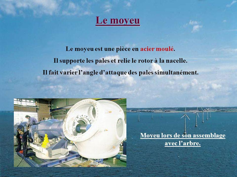 Le moyeu Le moyeu est une pièce en acier moulé.