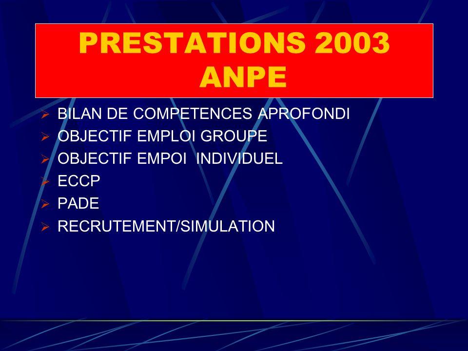 PRESTATIONS 2003 ANPE BILAN DE COMPETENCES APROFONDI