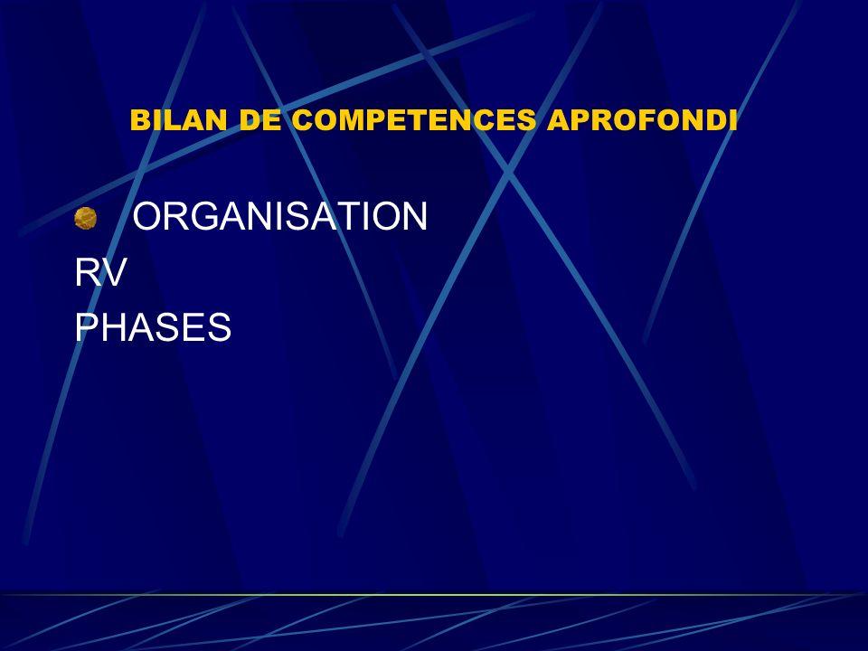 BILAN DE COMPETENCES APROFONDI