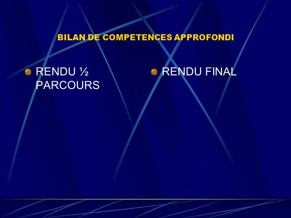 BILAN DE COMPETENCES APPROFONDI