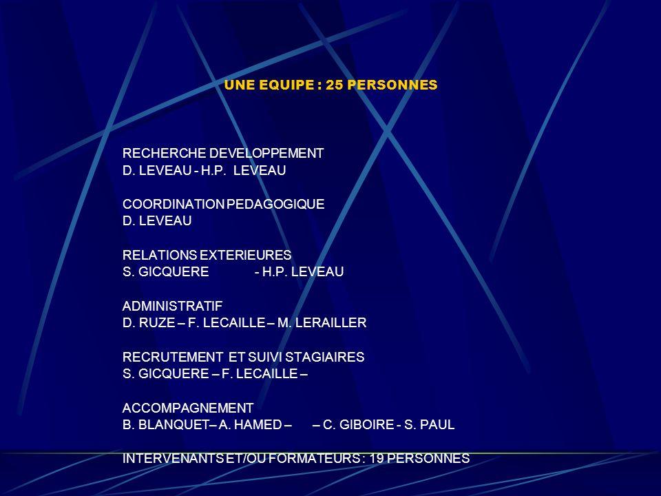 UNE EQUIPE : 25 PERSONNES RECHERCHE DEVELOPPEMENT. D. LEVEAU - H.P. LEVEAU. COORDINATION PEDAGOGIQUE.