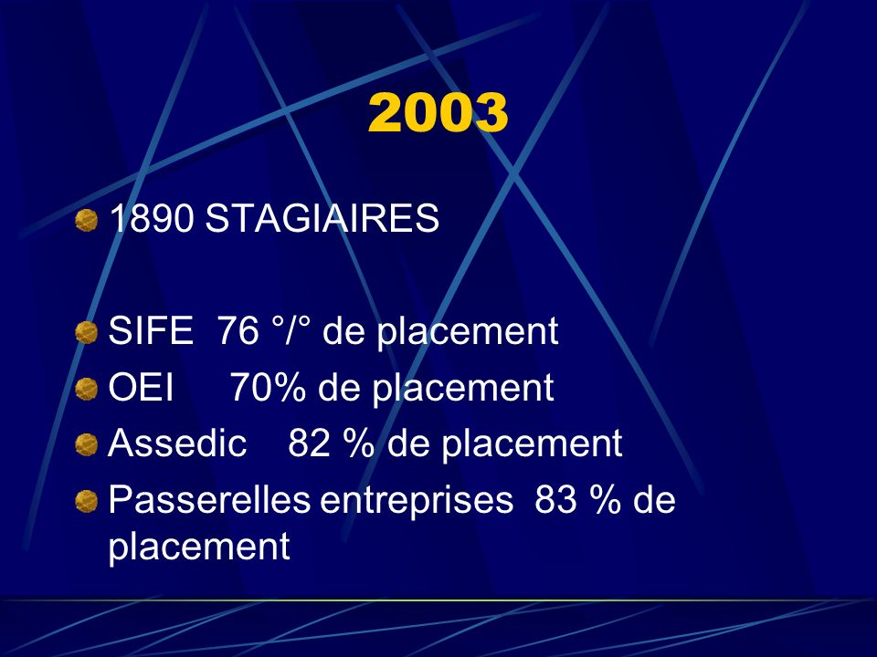 2003 1890 STAGIAIRES SIFE 76 °/° de placement OEI 70% de placement