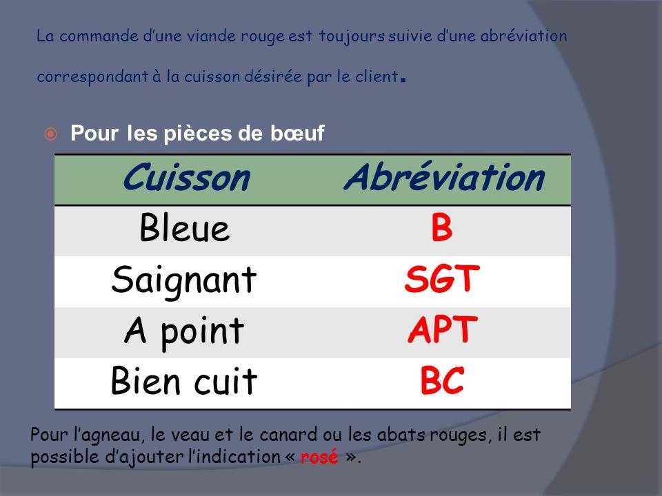 Cuisson Abréviation B SGT APT BC