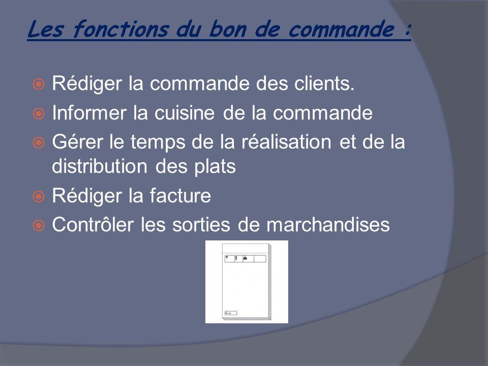 Les fonctions du bon de commande :