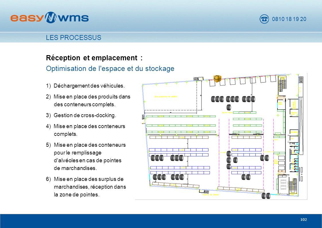 Réception et emplacement : Optimisation de l espace et du stockage