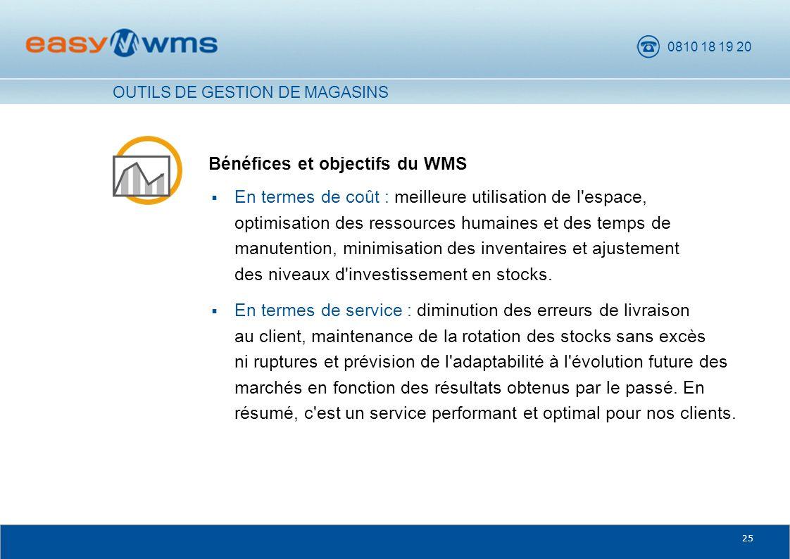 Bénéfices et objectifs du WMS
