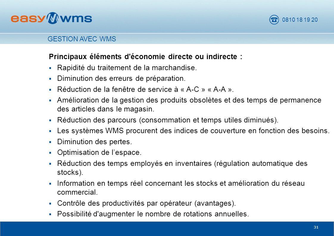 Principaux éléments d économie directe ou indirecte :