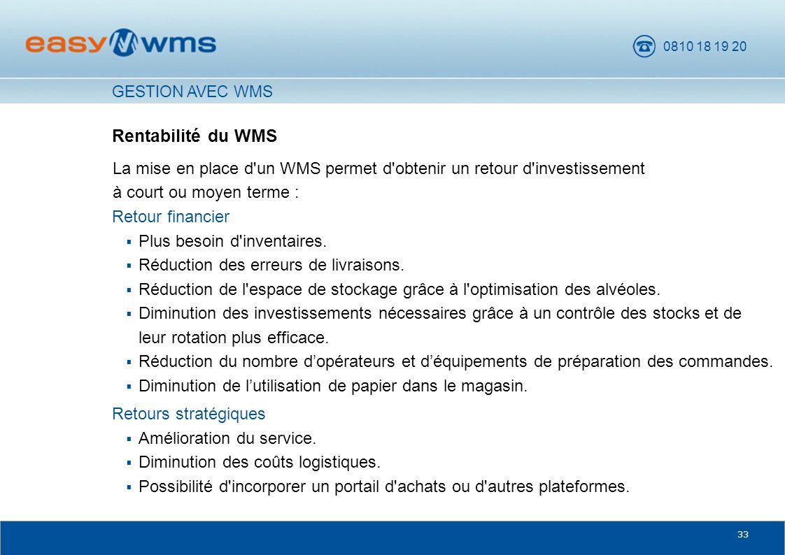 GESTION AVEC WMS Rentabilité du WMS.