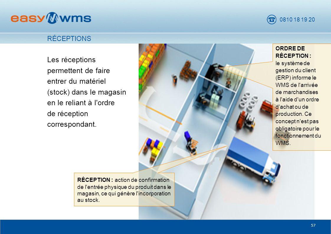 RÉCEPTIONS ORDRE DE RÉCEPTION : le système de. gestion du client. (ERP) informe le. WMS de l arrivée.