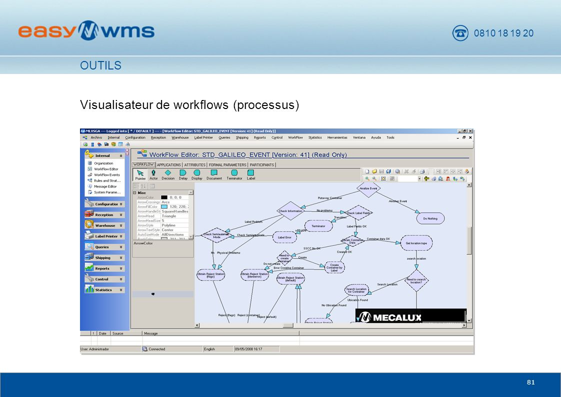 Visualisateur de workflows (processus)