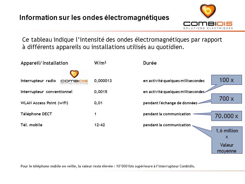 Information sur les ondes électromagnétiques