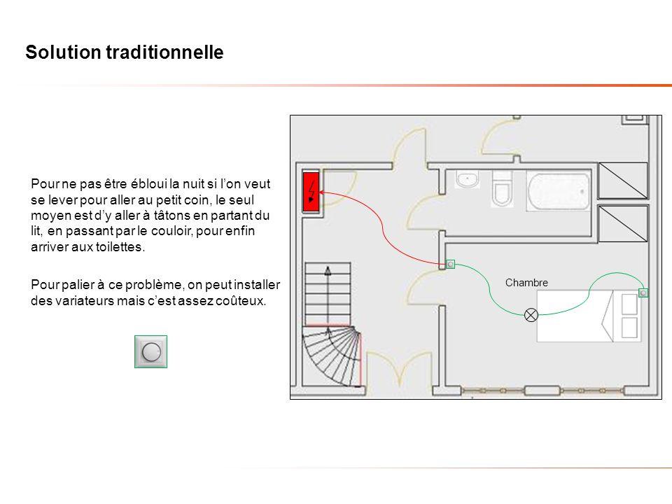 solution pour la chambre coucher ppt video online t l charger. Black Bedroom Furniture Sets. Home Design Ideas