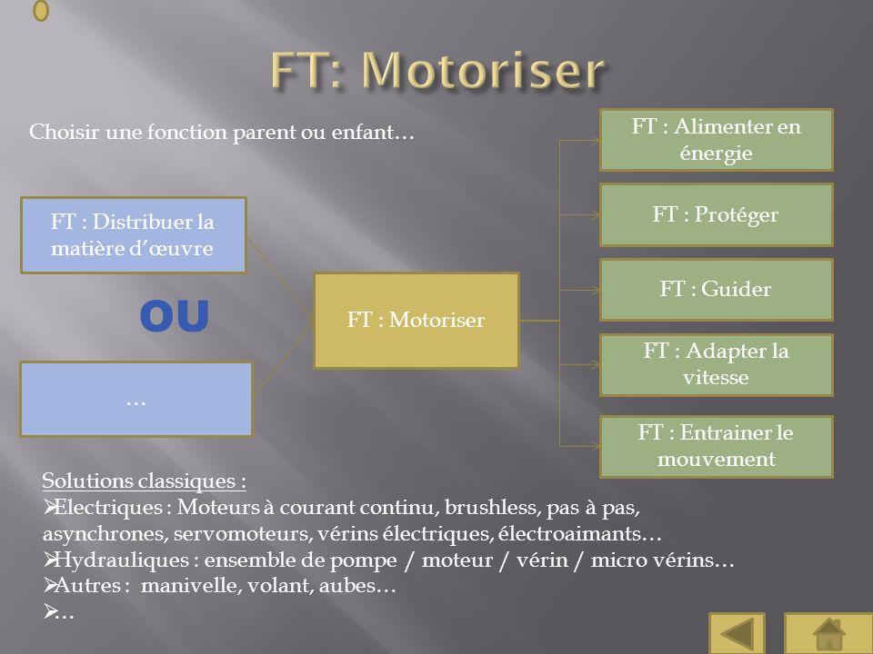 FT: Motoriser OU FT : Alimenter en énergie