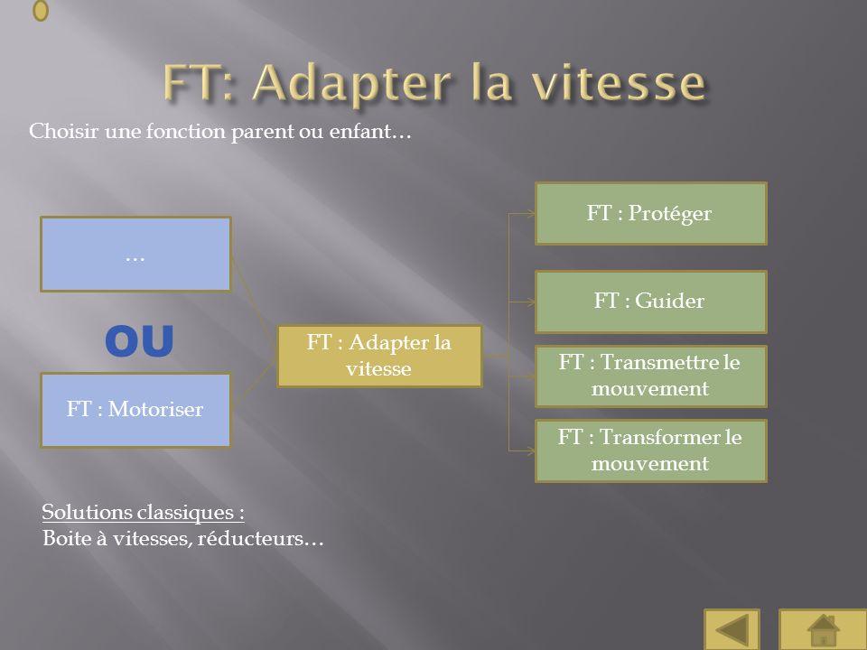FT: Adapter la vitesse OU Choisir une fonction parent ou enfant…