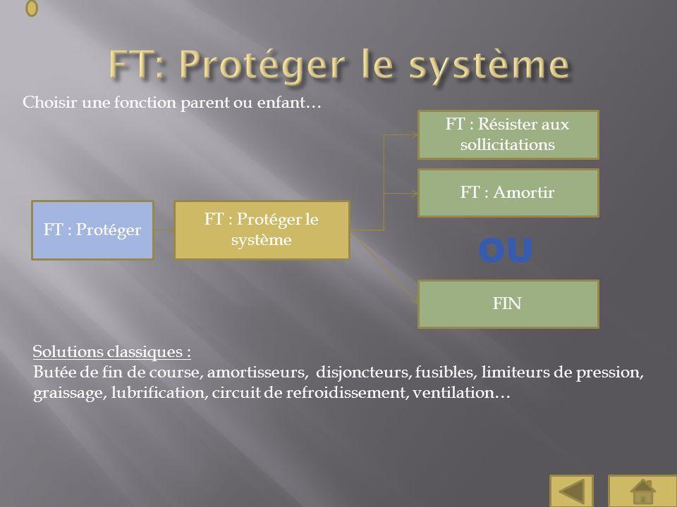 FT: Protéger le système