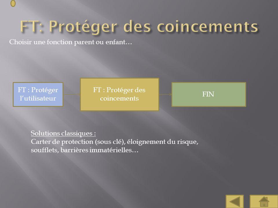 FT: Protéger des coincements