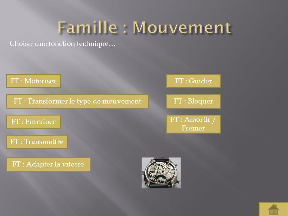 FT : Transformer le type de mouvement