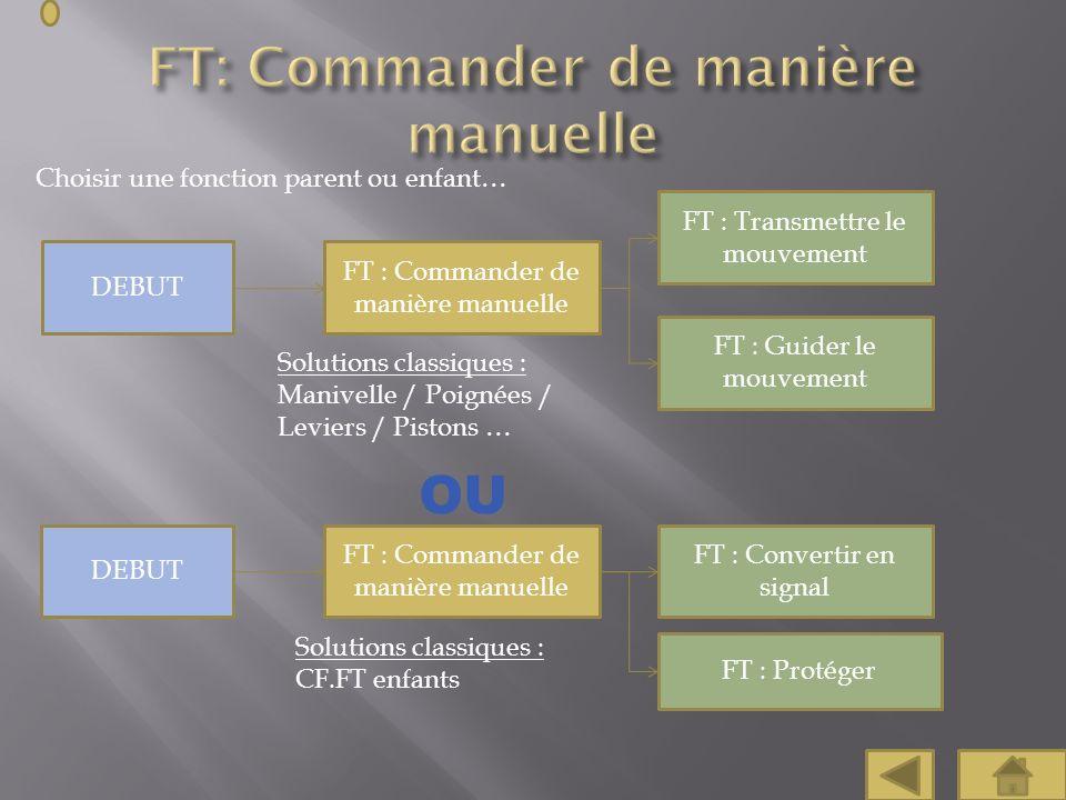 FT: Commander de manière manuelle