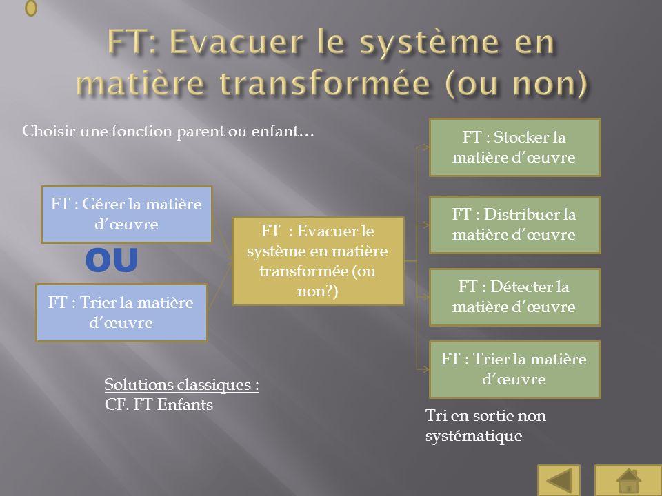 FT: Evacuer le système en matière transformée (ou non)