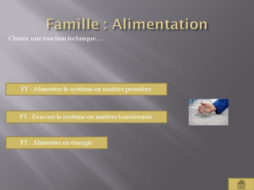 Famille : Alimentation