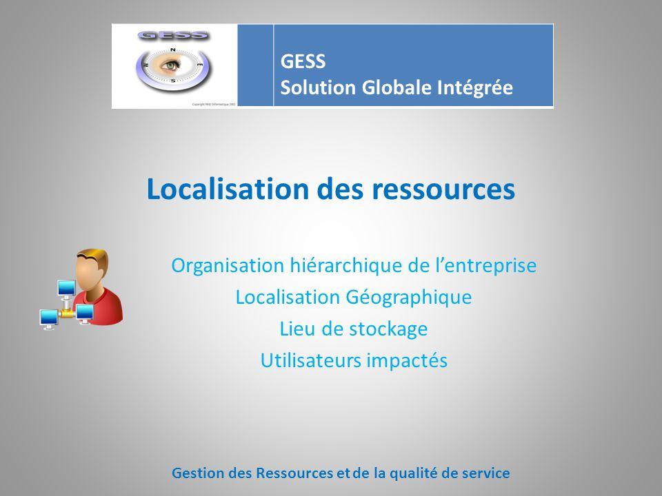 Localisation des ressources