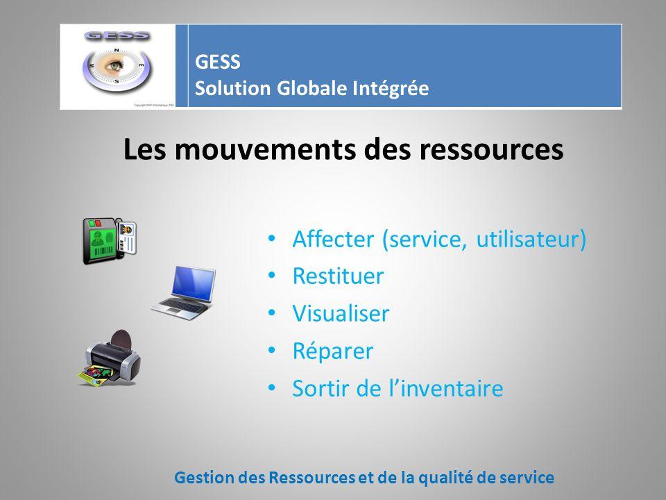 Les mouvements des ressources