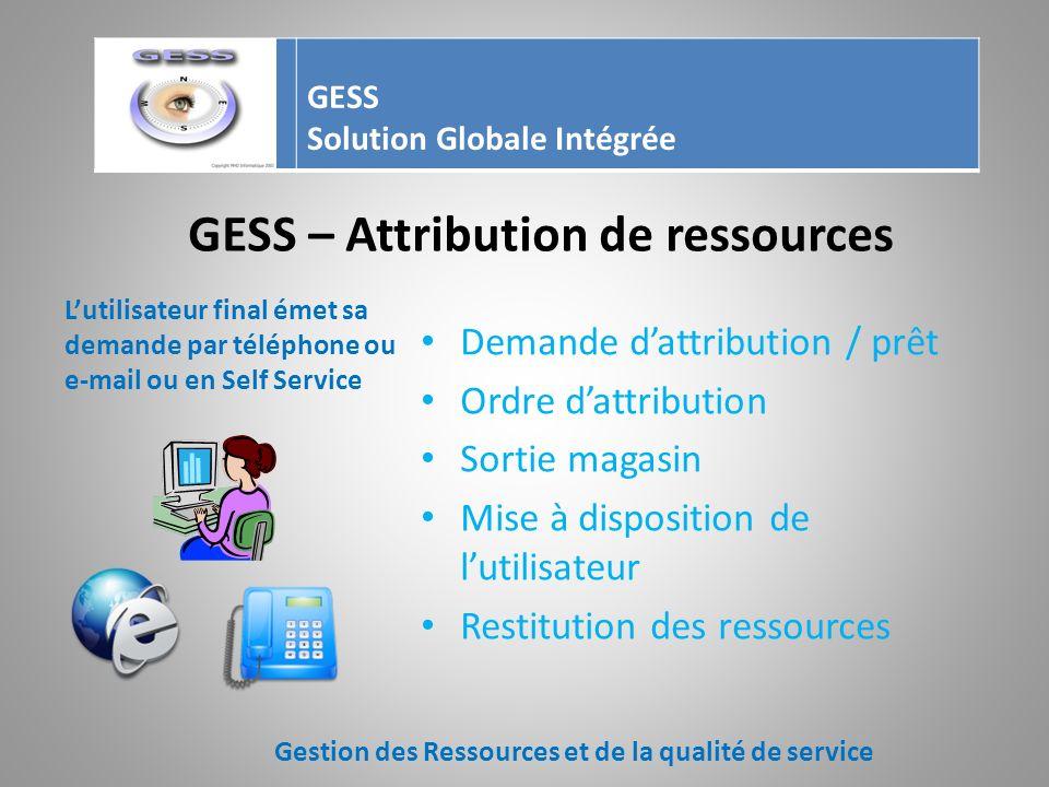 GESS – Attribution de ressources