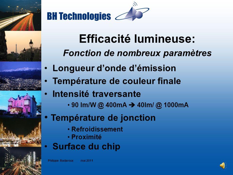 Efficacité lumineuse: Fonction de nombreux paramètres