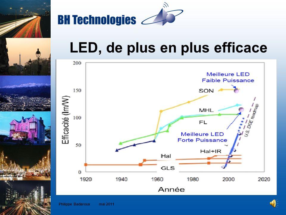 LED, de plus en plus efficace