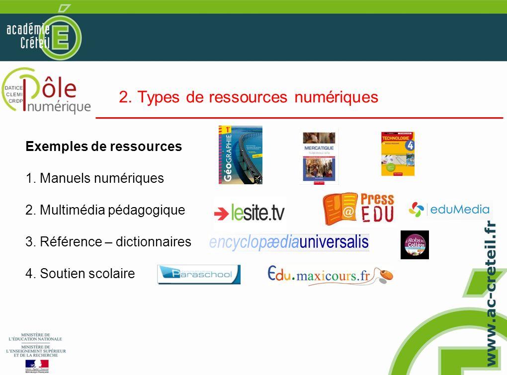 2. Types de ressources numériques