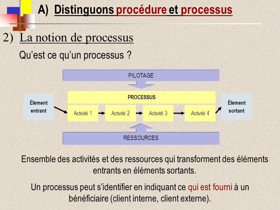 A) Distinguons procédure et processus