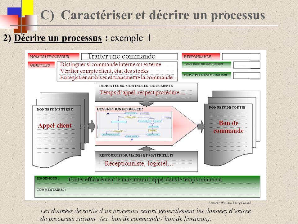 C) Caractériser et décrire un processus