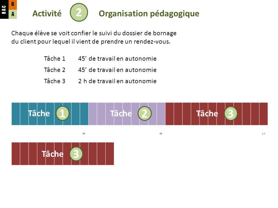 2 1 2 3 3 Activité Organisation pédagogique Tâche Tâche Tâche Tâche