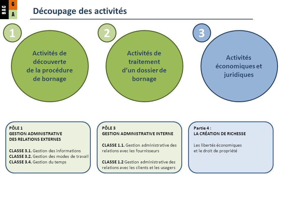 1 2 3 Découpage des activités Activités de découverte