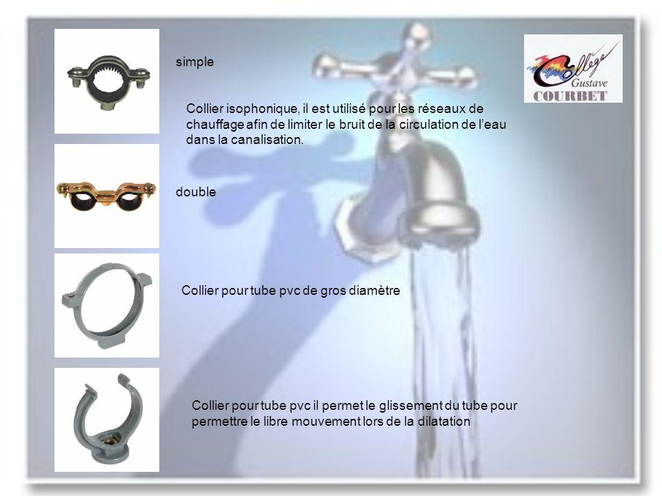 simple Collier isophonique, il est utilisé pour les réseaux de chauffage afin de limiter le bruit de la circulation de l'eau dans la canalisation.