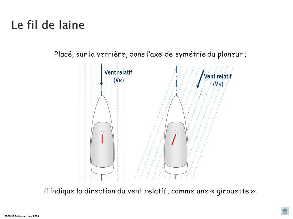 Le fil de laine Placé, sur la verrière, dans l'axe de symétrie du planeur ; Vent relatif. (VR) Vent relatif.