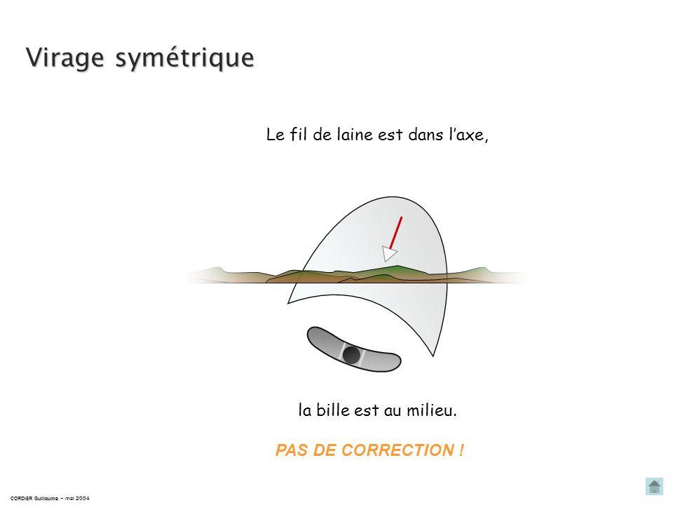 Virage symétrique Le fil de laine est dans l'axe,
