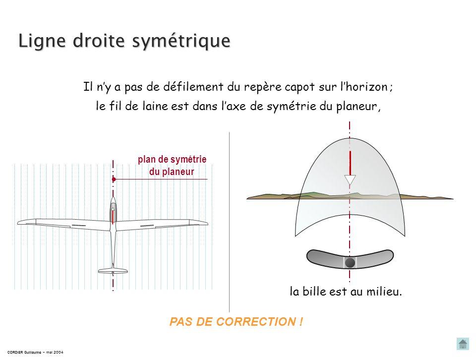 Ligne droite symétrique