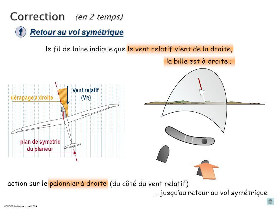 Correction (en 2 temps) Retour au vol symétrique