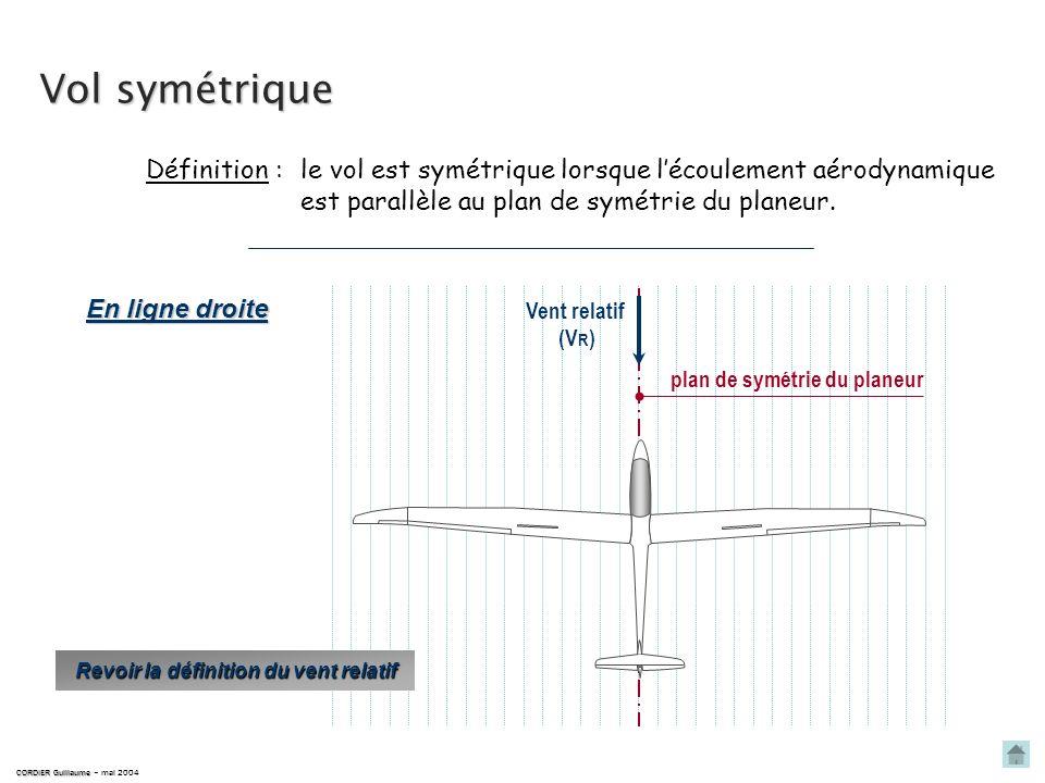 plan de symétrie du planeur Revoir la définition du vent relatif