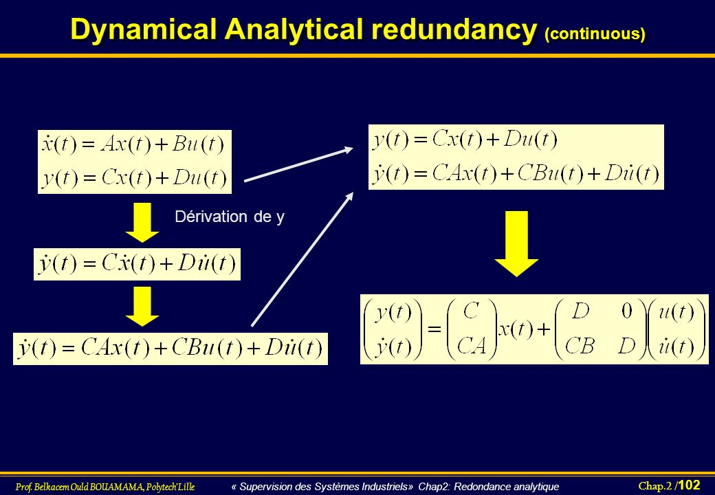 Dynamical Analytical redundancy (continuous)
