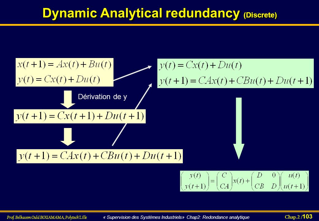 Dynamic Analytical redundancy (Discrete)
