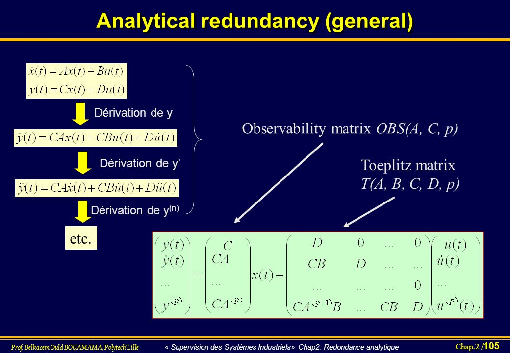 Analytical redundancy (general)