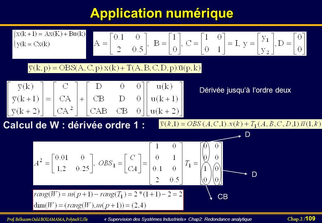 Application numérique