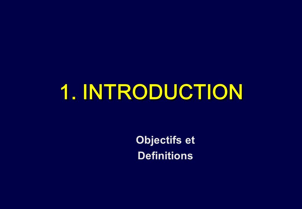 Objectifs et Definitions